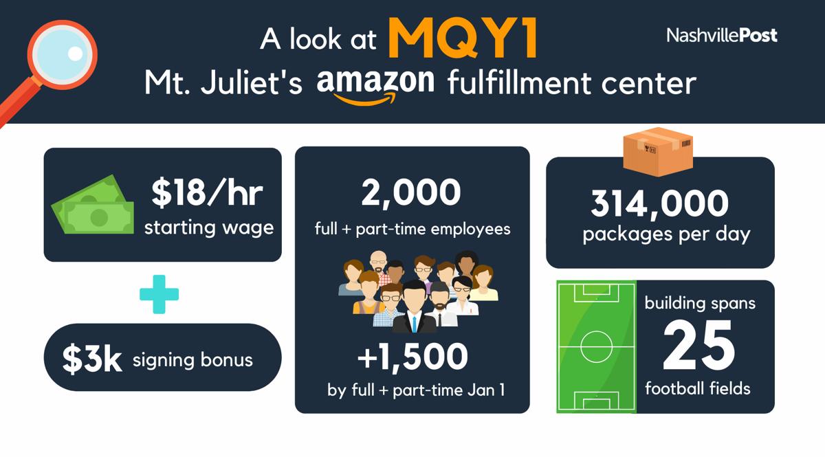 MQY1 Infographic
