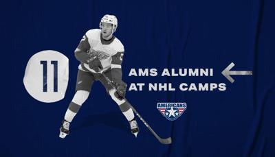 Americans in NHL Camps