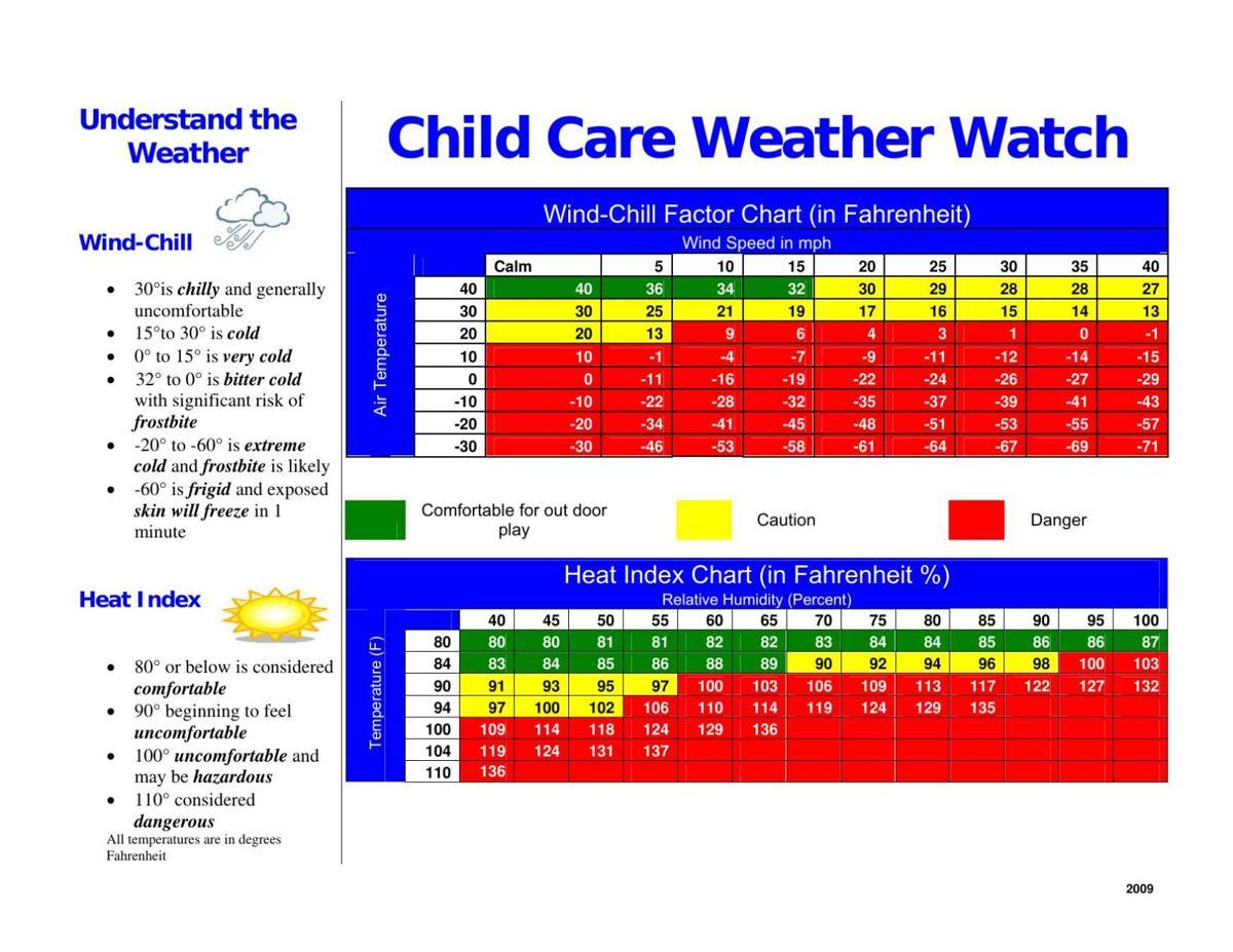 weatherwatch.pdf