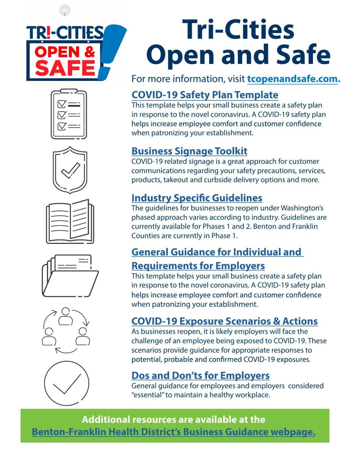 Tri-Cities Open & Safe Resources
