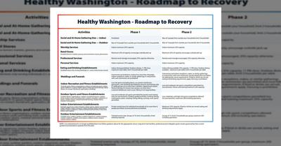 Inslee signs Healthy Washington - Roadmap to Recovery proclamation