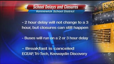 Kennewick School District Calendar.Kennewick School District Introducing New Three Hour Delay Option