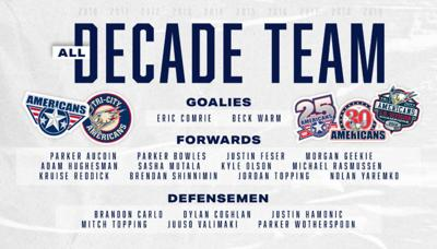 Ams All Decade Team