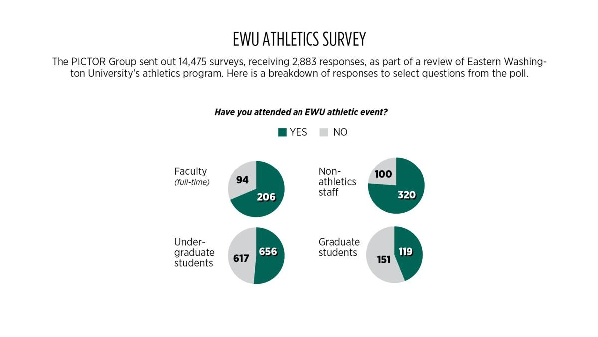 WEB-EWU-survey-1.png