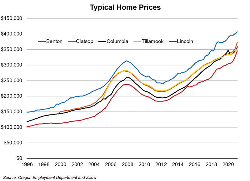 Home-prices-2