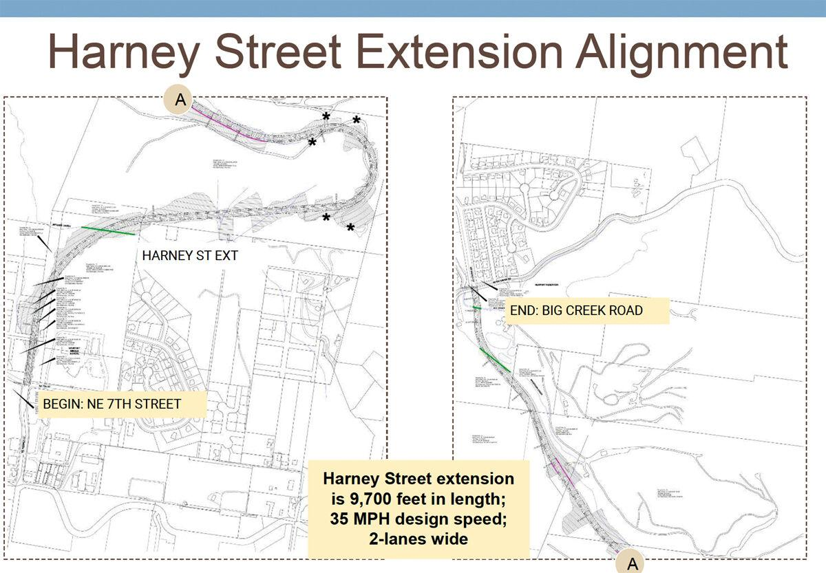 Harney-extension-new-1