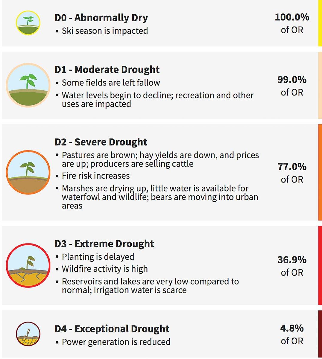 a-Drought-watch_c.jpg