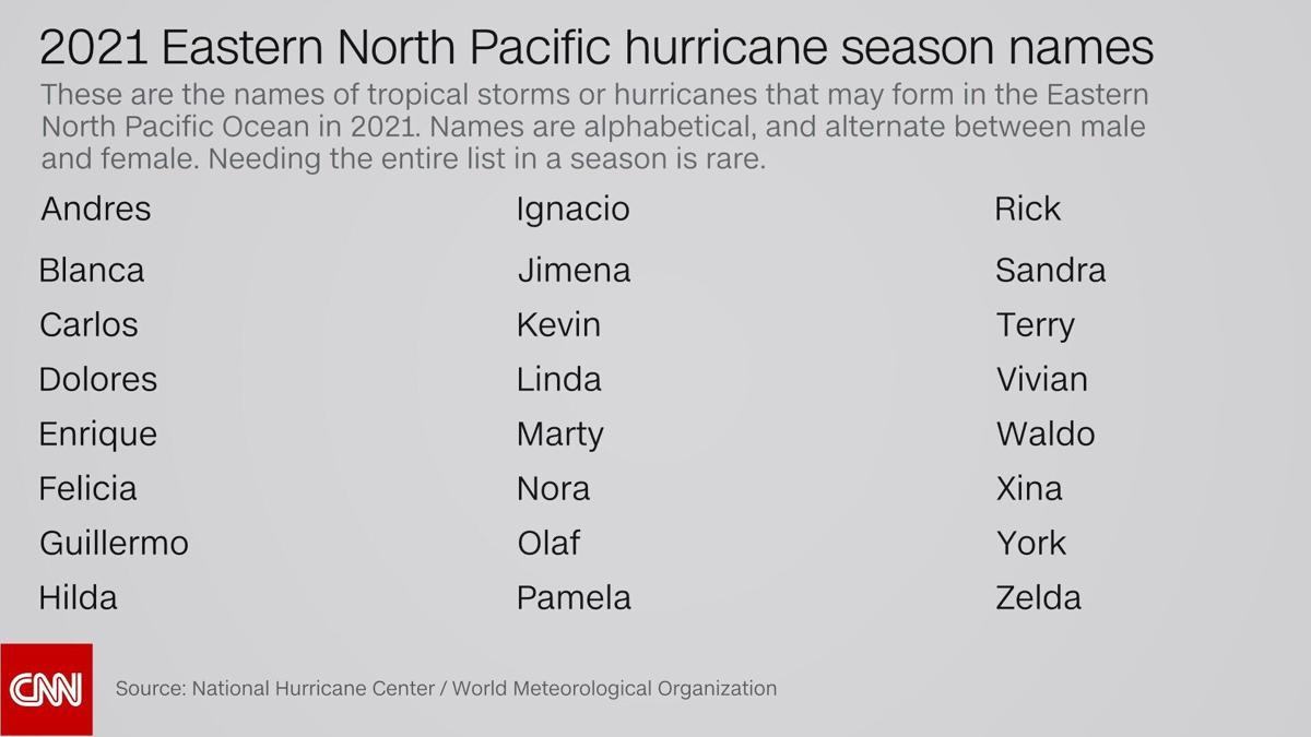 The first named storm of the hurricane season could form this weekend