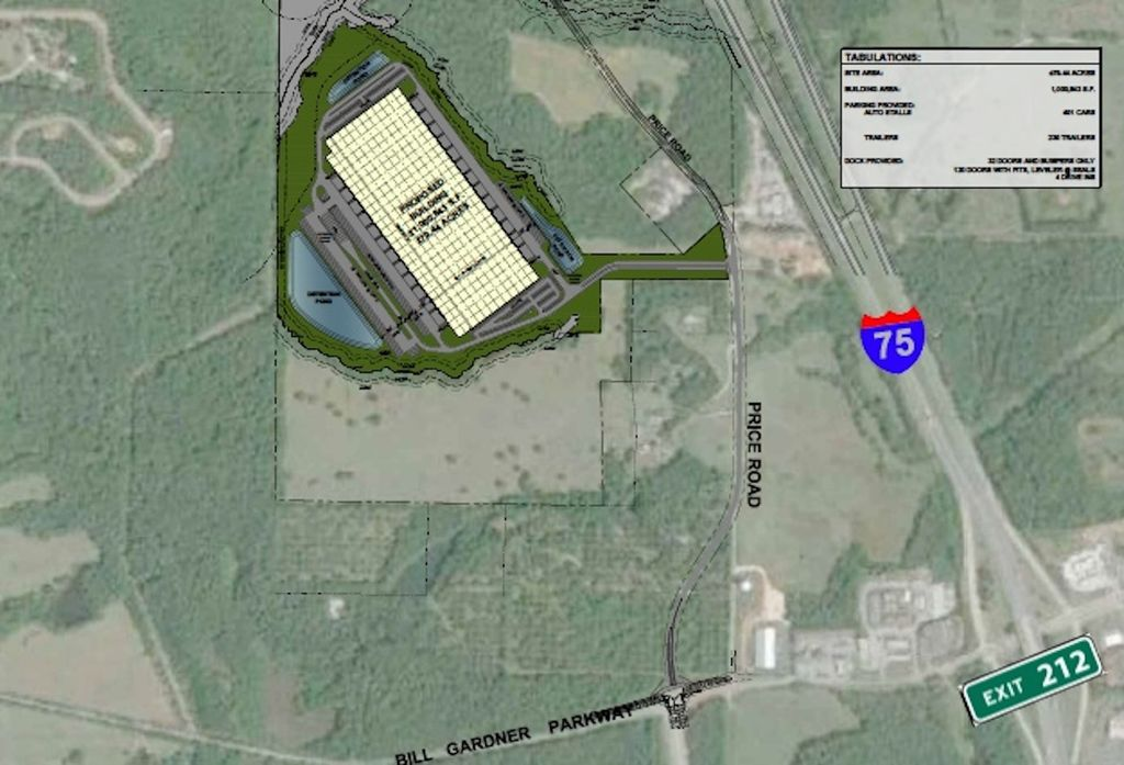 """""""Speculative"""" warehouse approved for Price Road in Locust Grove"""