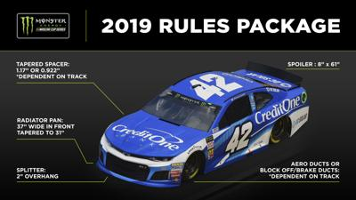 NASCAR comes with a brand new rules package to Atlanta Motor Speedway