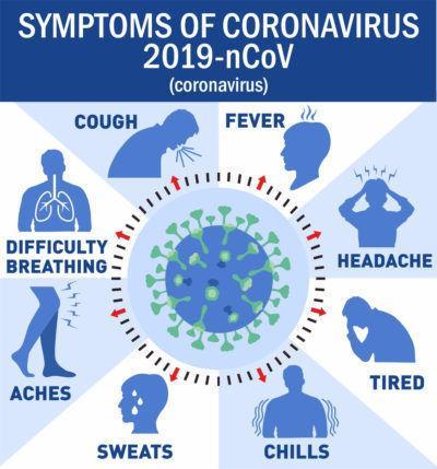 symptomscovid-e1584751691645.jpg