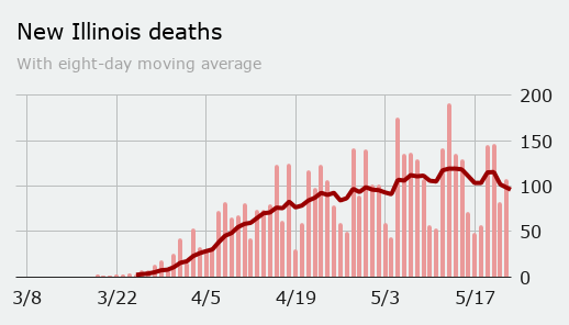 New Illinois deaths(13).png