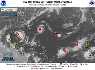 A Look at the Tropical Atlantic