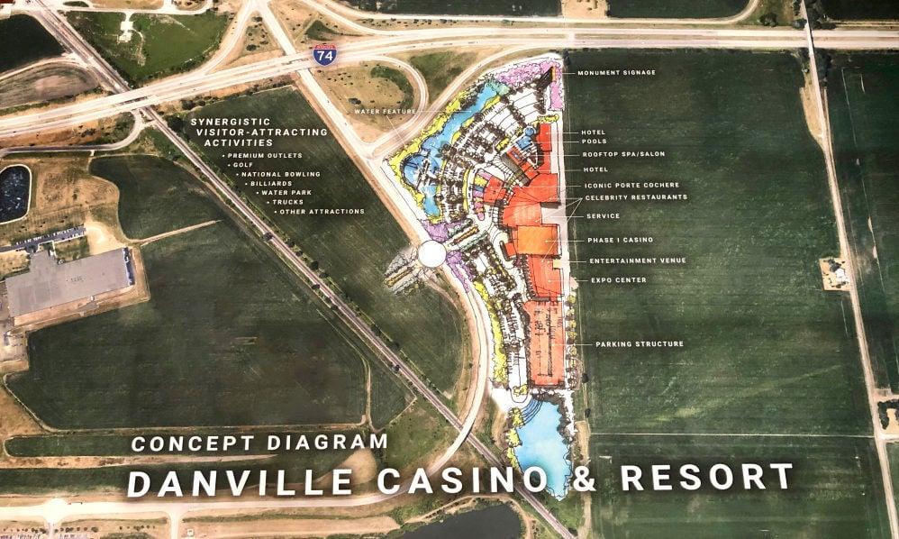 Danville casino plans1