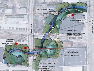 Urbana project planning for a better Boneyard