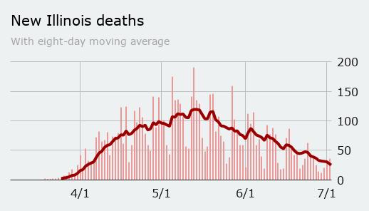 Thursday: State deaths