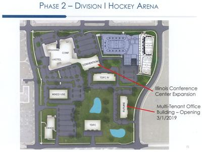 Fox Development holding out hope for its hockey-based proposal