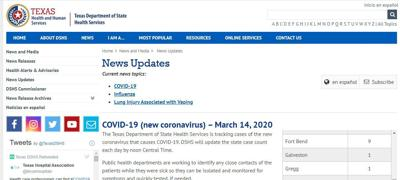 State Health Department Error On Coronavirus Case Totals Raises Concerns In Gregg County Coronavirus News Journal Com