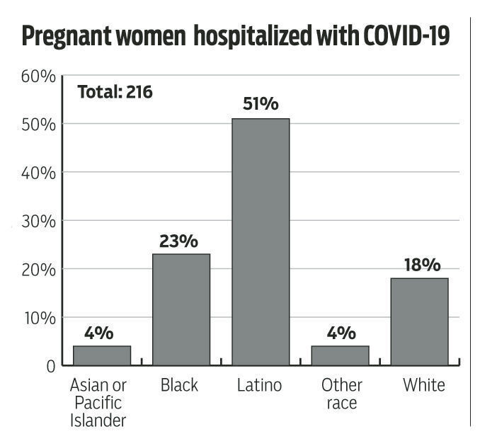 20210720_MET_COV_PREGNANT_chart.jpg