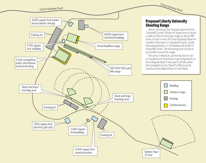 Charming Trap Shooting House Plans Gallery Best Idea