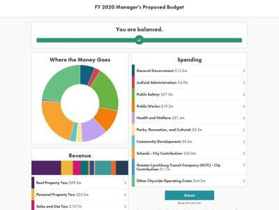 A screenshot of the online Balancing Act tool