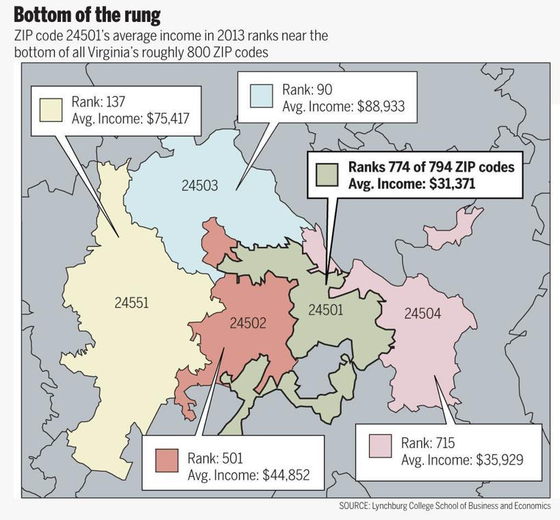 Tax Analysis Points To Regional Income Discrepancies