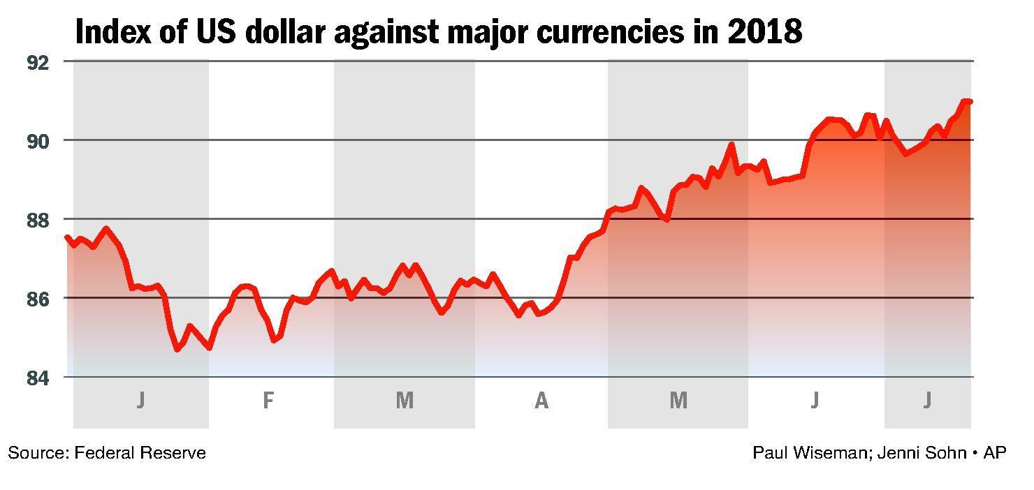 Dollars Euros And IPad Minis
