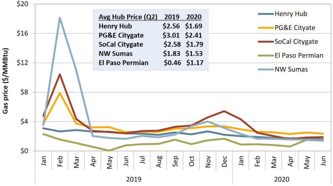 Caiso Monitor Says Second Quarter Markets Competitive Regional Roundup Newsdata Com