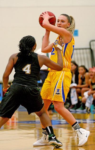 UAF Women's Basketball