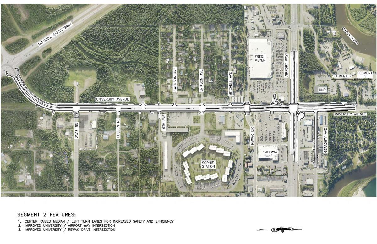 University Avenue project overview