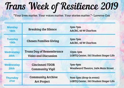 Trans week of resilience