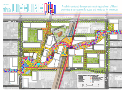 Urban Land Institute's Hines Competition