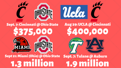 UC payouts graphic.png