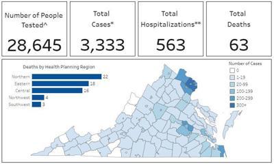 Virginia Department of Health: 3,333 coronavirus cases in ...