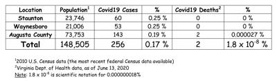 COVID-19 Chart letter