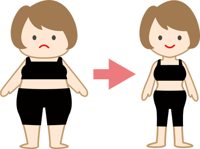 Diet culture myth that a person who is thin is therefore happy