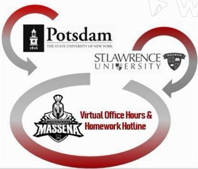 Homework hotline available to Massena students