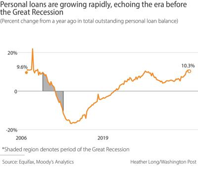 Personal loans 'growing like a weed'