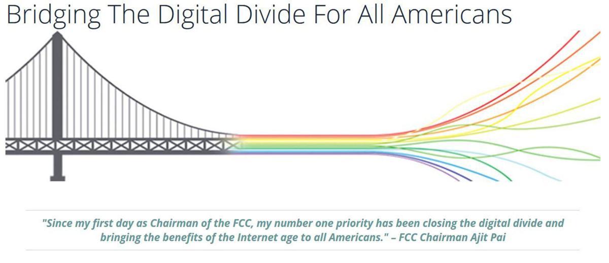 Senators question FCC about fund for rural broadband