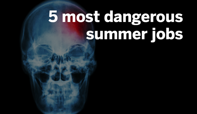The 5 most dangerous summer jobs for teenagers