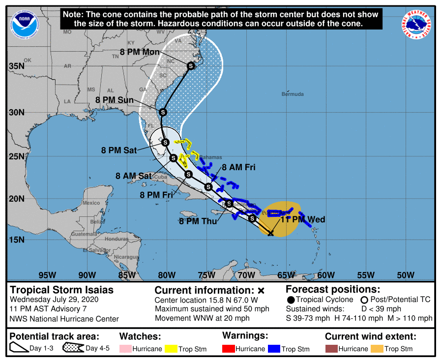 Forecast track for Isaias