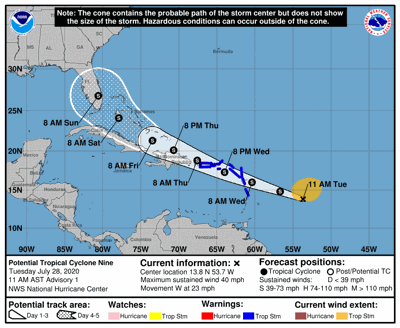 Potential Tropical Cyclone No. 9