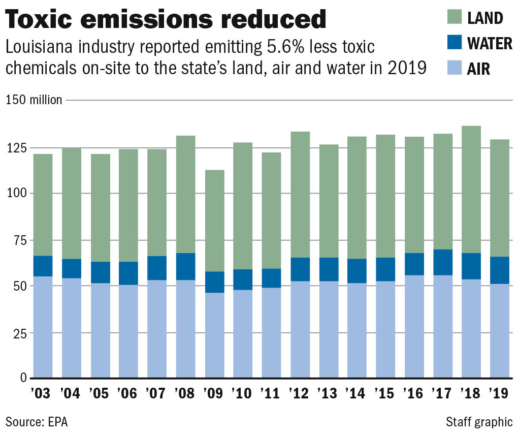 011421 Toxic emissions chart