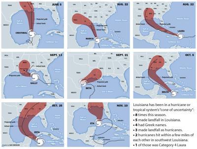 Storm cones aimed at Louisiana.jpg