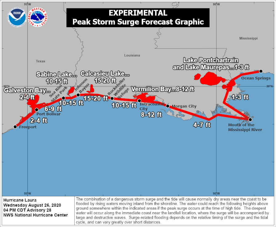 Predicted surge levels before Katrina landfall