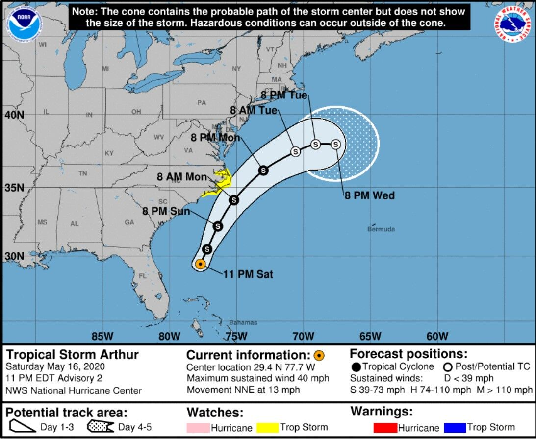 Tropical Storm Arthur formed on May 16, 2020
