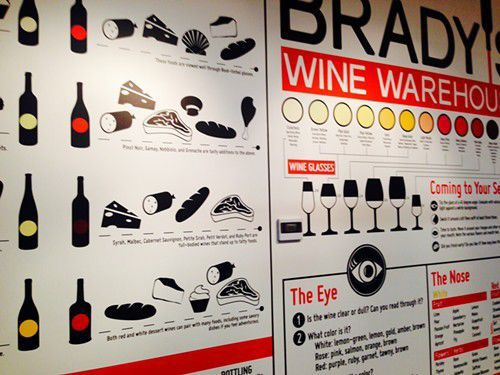 Brady's Wine Warehouse to open in January on O.C. Haley Blvd._lowres