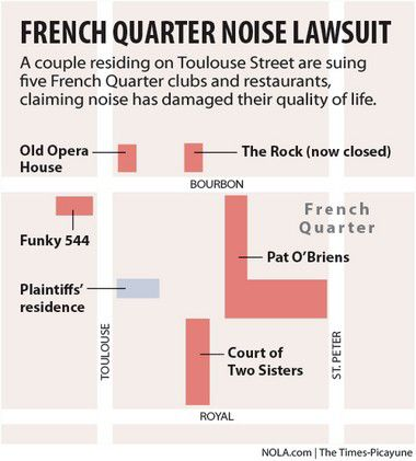 Bourbon Street nightclub wins lawsuit over noise complaints