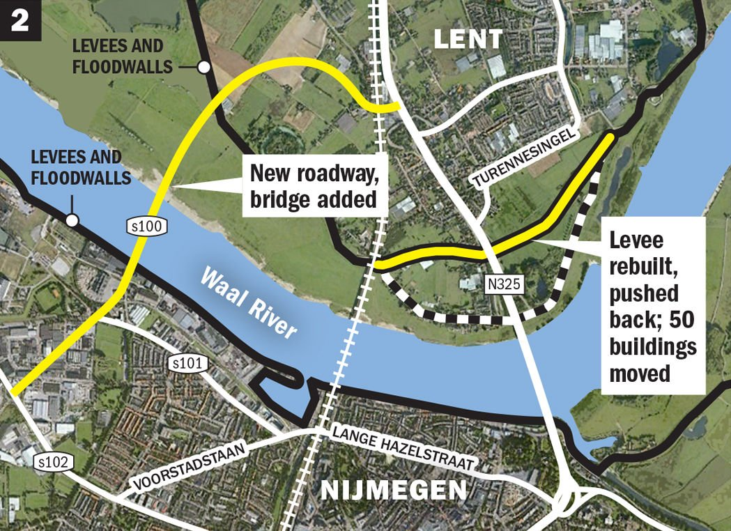 Dutch river flood protection 2.jpg