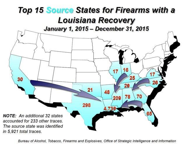 serial number tracker for guns
